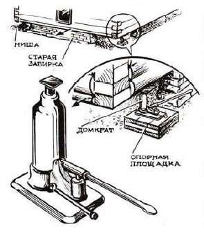 Способ установки домкрата под сруб