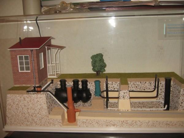 Стенд с наглядным изображением системы канализации в бане