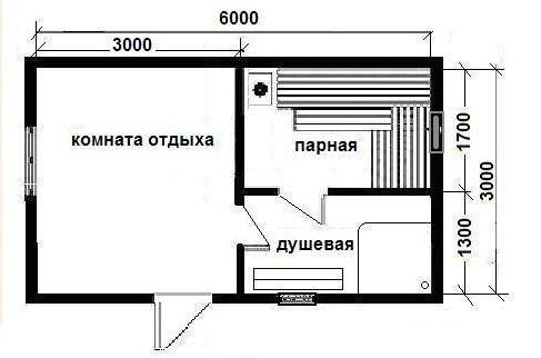 Строение разделено пополам поперечной перегородкой. Половина площади занята комнатой отдыха; на остальной половине парная соседствует с душевой комнатой.