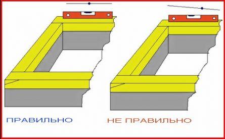 Строгая горизонтальность конструкции определяется с помощью строительного уровня.