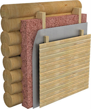 Структура теплоизолированной стены.