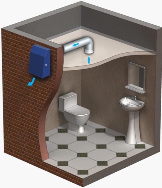 Туалет лучше снабдить дополнительной вытяжкой.