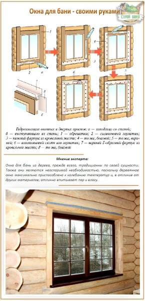 Установка окна с использованием обрешетки