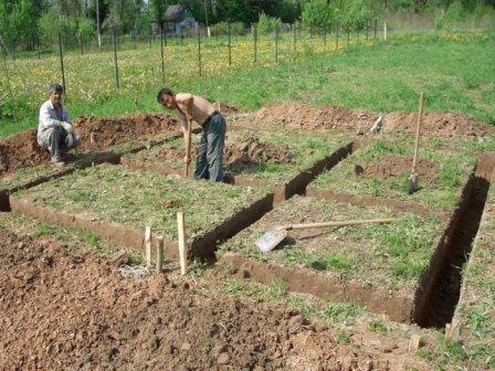 Устройство ленточного фундамента под баню – земляные работы