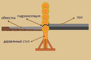 В основании деревянный стул