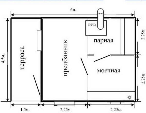 Типовые планы строительства бань