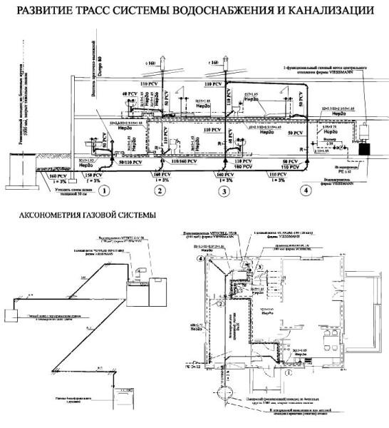 Вариант проекта газовой системы с вводом в здание
