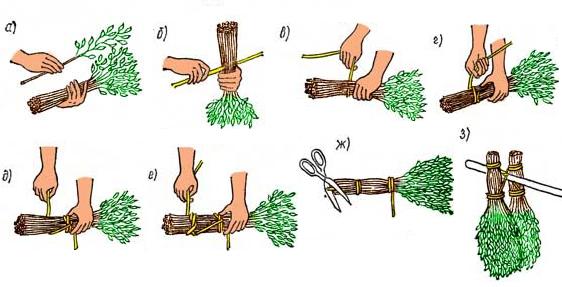 Веник можно связать своими руками