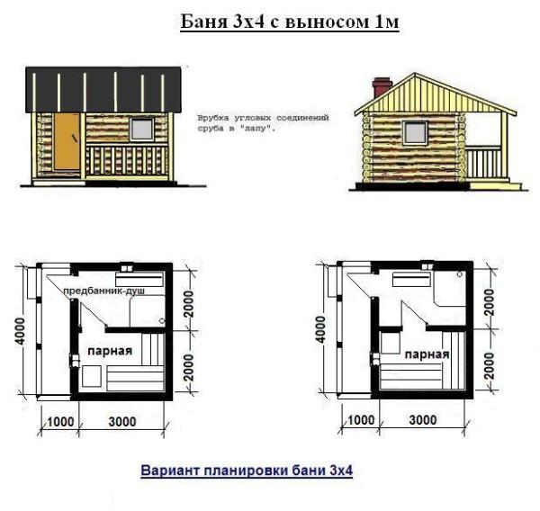 Возможная планировка компактной бани 3 на 4