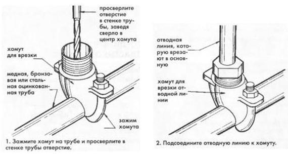 Врезка отвода с использованием хомута